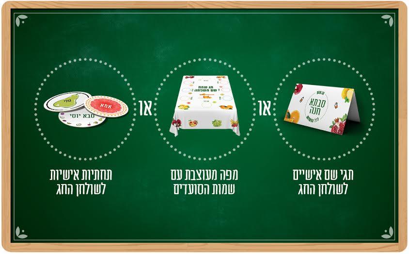 Prigat- ваш личный дизайн праздничного стола на Рош а-Шана