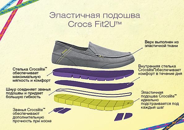 Новая обувь с супергибкой подошвой уже в Израиле